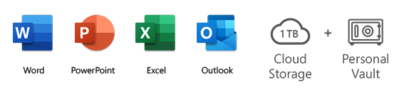 Office 365 app icons - Wordk PowerPoint, Excel, Outlook, 1TB Cloud Storage and Personal Vault
