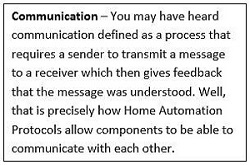 Description of Communication Process