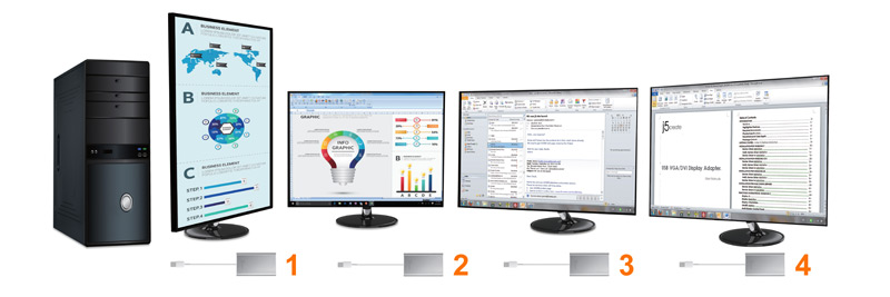 A desktop, vertical screen orientation, and three horizontal screens all displaying different images and connected by the JUA354