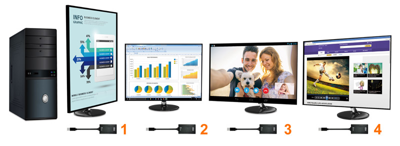 A desktop, vertical screen orientation, and three horizontal screens all displaying different images