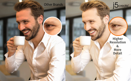 Side by side image of two men drinking coffee. The first image is dark representing other brands, the second image is brighter representing J5 Create's HD webcam with higher resolution and more detail.