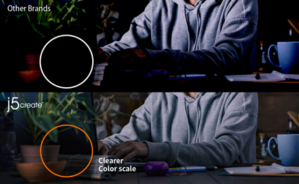 Stacked image of computer user. The top image represents other brands, the bottom image represents J5Create's HD webcam with clearer color scale