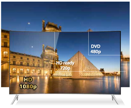 On screen image of the Louvre depicting HD 1080p, HD720p, DVD 480p