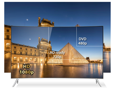 Three sized screens showing HD 1080p, HD Ready 720p, DVD 480p.