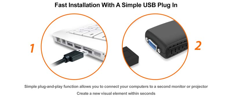 Fast Installation with a simple USB plug in