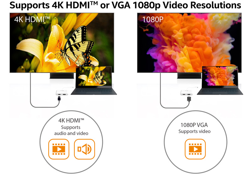 Laptops and monitors showing mirror mode with duplicate screen images at 4K HDMI and VGA 1080p video resolutions