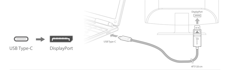 Image depicting USB type C to display port