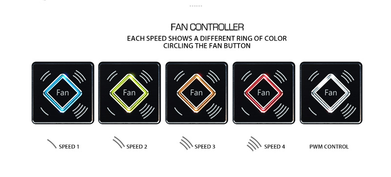 Fan controller. Each speed shows a different ring of color circling the fan button.