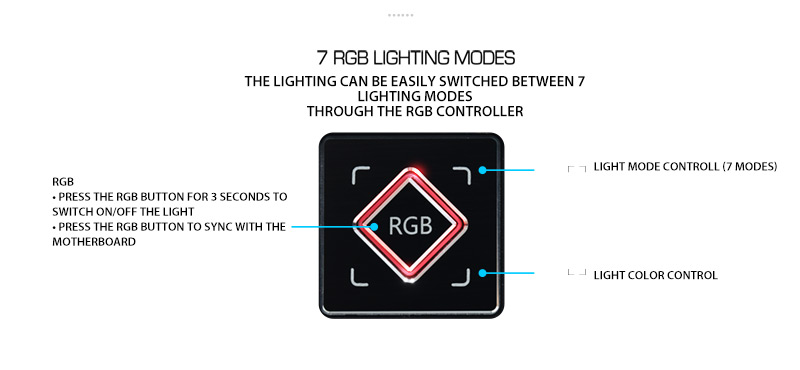 7 RGB lighting modes
