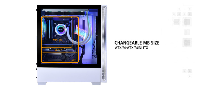 Changeable MB Size ATX/M - ATX/Mini ITX
