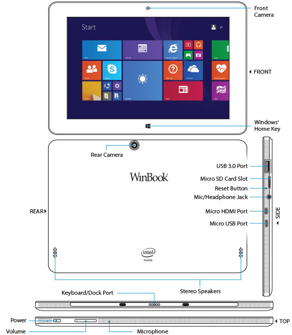 WinBook diagram illustrating features and functionality