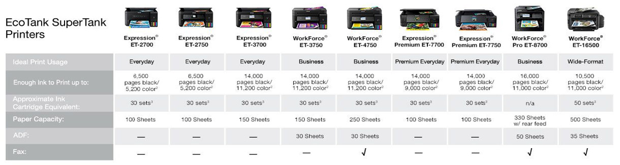 New EcoTank Supertank Printers from Epson
